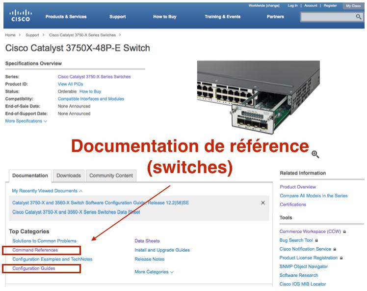 Accès à la documentation de référence Cisco (Catalyst)
