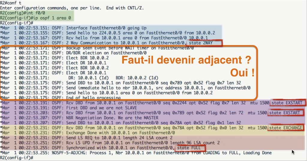 Adjacence OSPF entre deux routeurs voisins