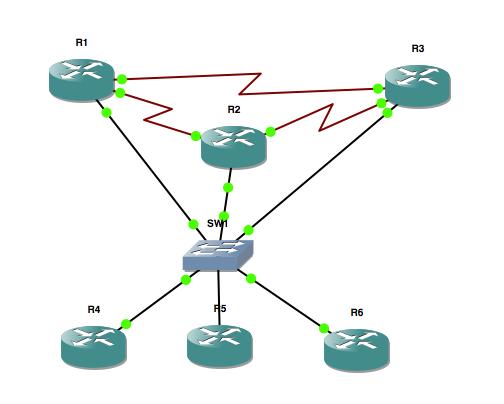 Topologie GNS3 pour la démonstration