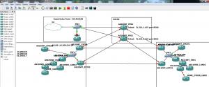 GNS3 GUI
